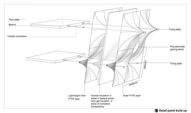 Tensile facade detail 2
